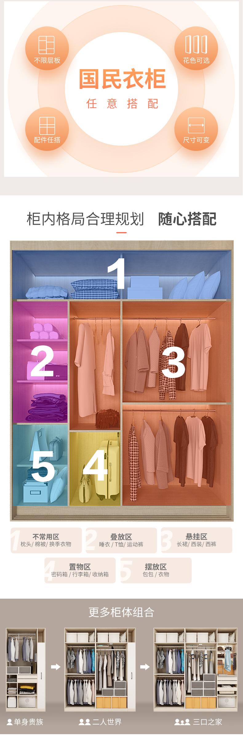 现代普及衣柜单㎡详情页_02.jpg