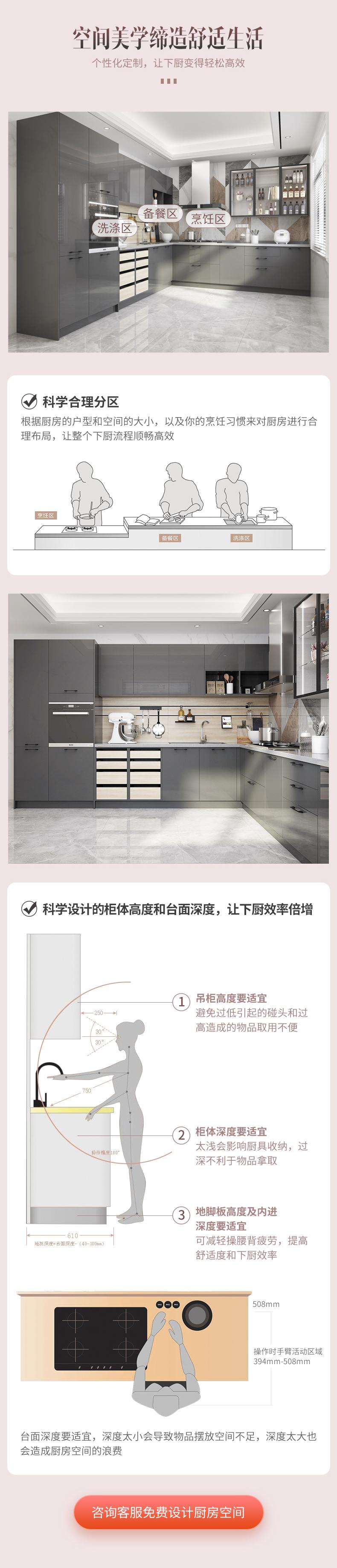 20210907-莫丽橱柜15800详情页_05.jpg